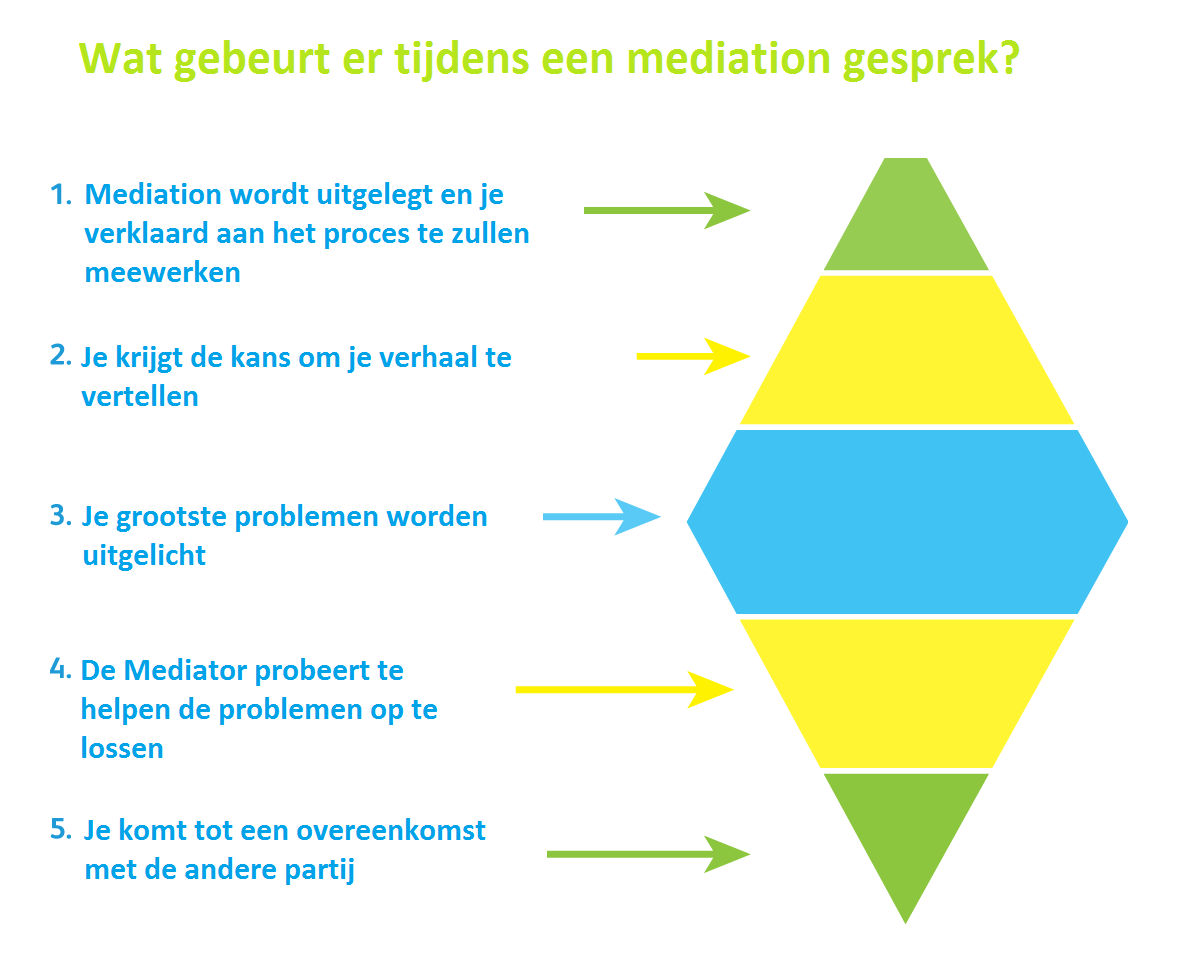 what-happens-nederlands1.png